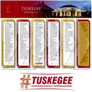 TUSKEGEE UNIVERSITY VISION DOCUMENT